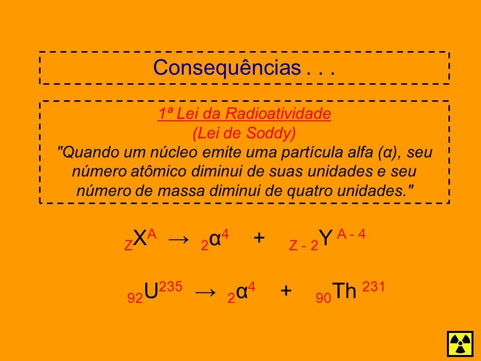 Consequências... 1ª Lei da Radioatividade (Lei de Soddy)