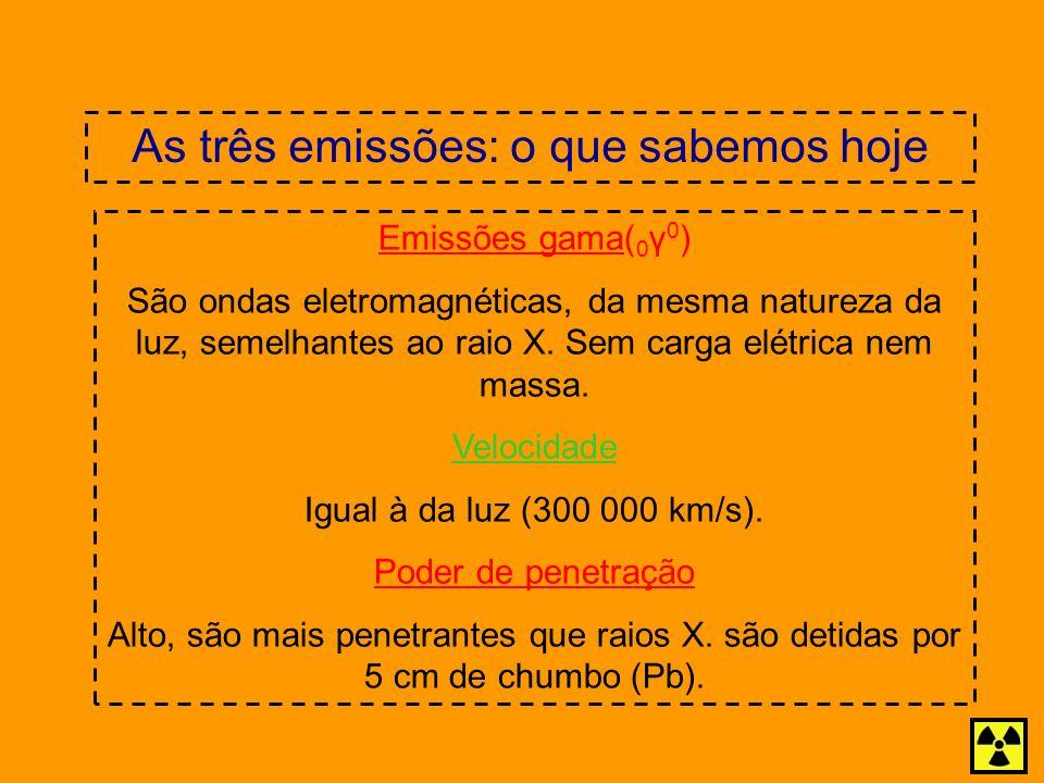 As três emissões: o que sabemos hoje Emissões gama( 0 γ 0 ) São ondas eletromagnéticas, da mesma natureza da luz, semelhantes ao raio X. Sem carga elé