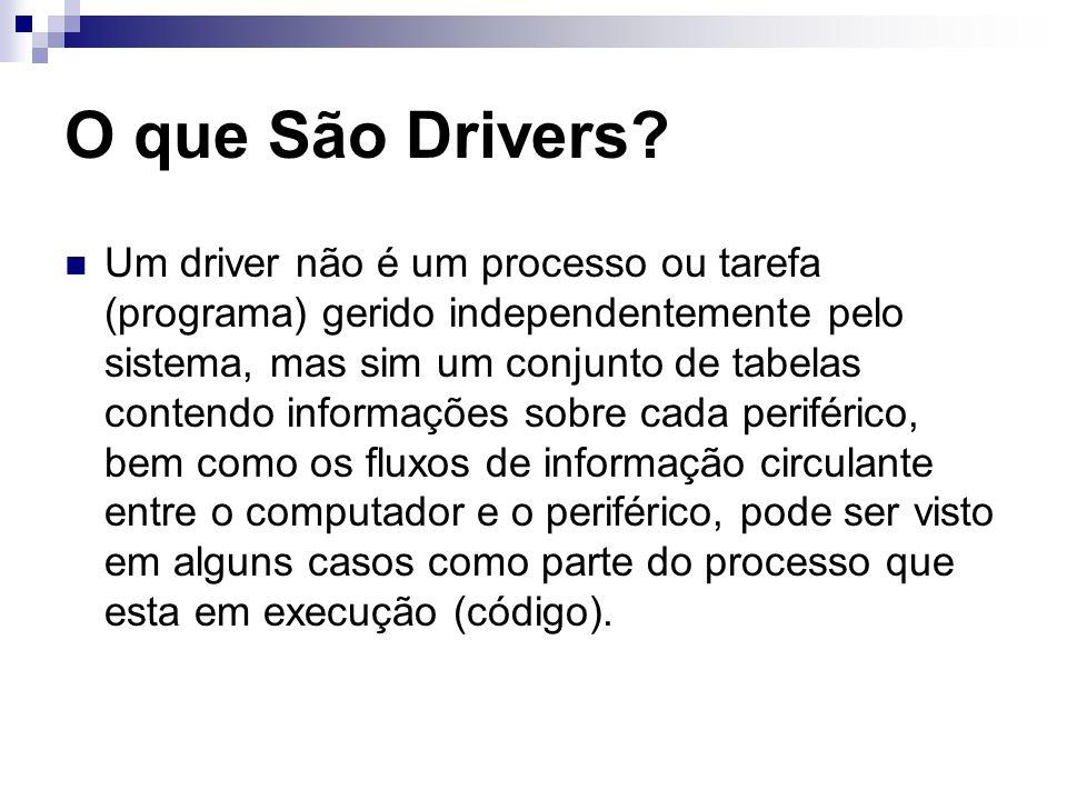 O que São Drivers? Um driver não é um processo ou tarefa (programa) gerido independentemente pelo sistema, mas sim um conjunto de tabelas contendo inf