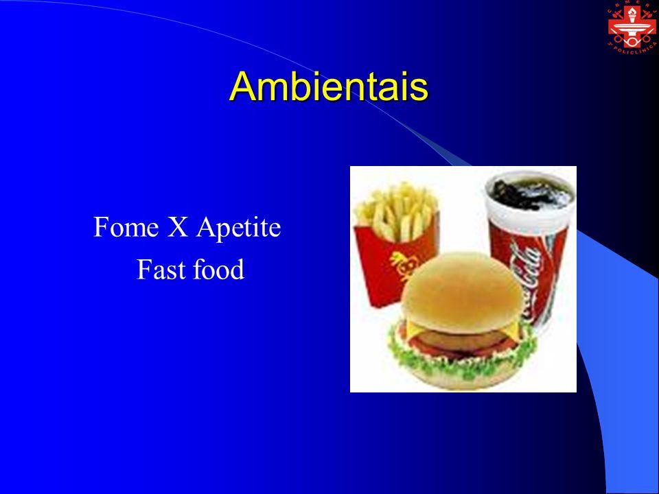 Ambientais Fome X Apetite Fast food