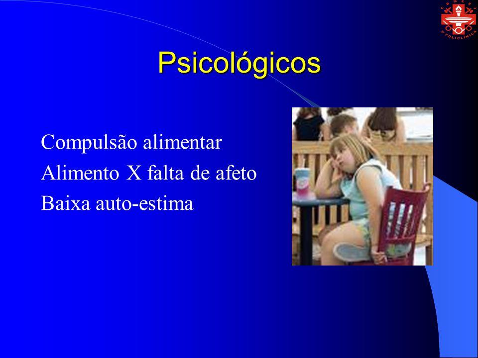 Psicológicos Compulsão alimentar Alimento X falta de afeto Baixa auto-estima