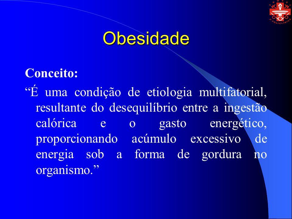 Obesidade Conceito: É uma condição de etiologia multifatorial, resultante do desequilíbrio entre a ingestão calórica e o gasto energético, proporciona