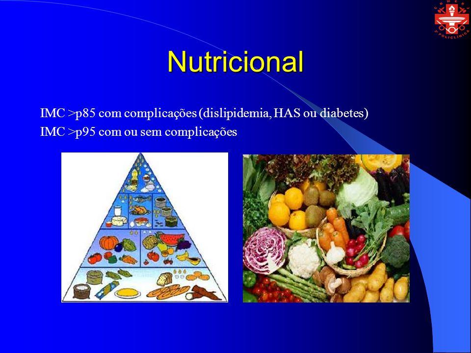Nutricional IMC >p85 com complicações (dislipidemia, HAS ou diabetes) IMC >p95 com ou sem complicações