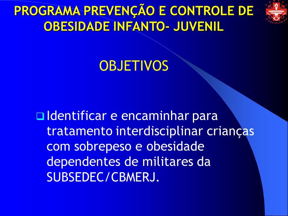 PROGRAMA PREVENÇÃO E CONTROLE DE OBESIDADE INFANTO- JUVENIL OBJETIVOS Identificar e encaminhar para tratamento interdisciplinar crianças com sobrepeso