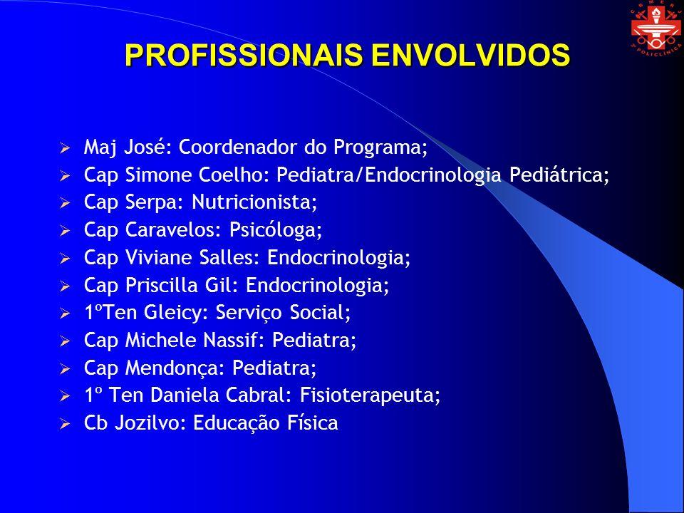 PROFISSIONAIS ENVOLVIDOS PROFISSIONAIS ENVOLVIDOS Maj José: Coordenador do Programa; Cap Simone Coelho: Pediatra/Endocrinologia Pediátrica; Cap Serpa: