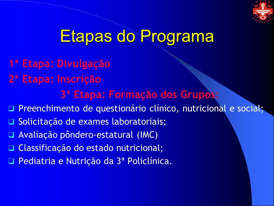 Etapas do Programa 1ª Etapa: Divulgação 2ª Etapa: Inscrição 3ª Etapa: Formação dos Grupos: Preenchimento de questionário clínico, nutricional e social