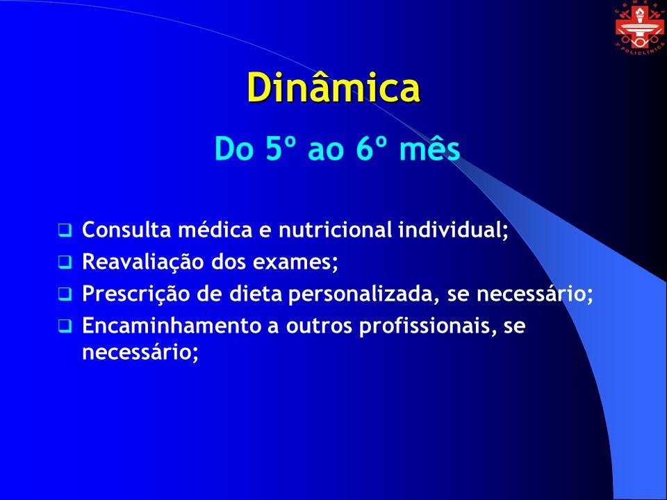 Dinâmica Do 5º ao 6º mês Consulta médica e nutricional individual; Reavaliação dos exames; Prescrição de dieta personalizada, se necessário; Encaminha