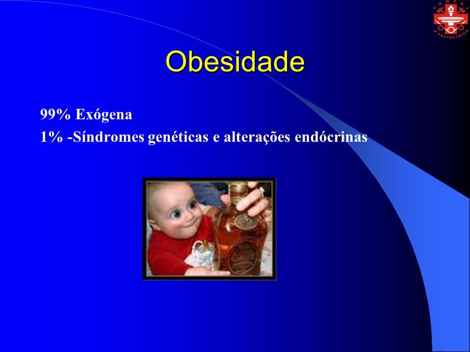 Obesidade 99% Exógena 1% -Síndromes genéticas e alterações endócrinas