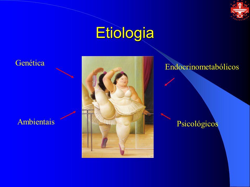 Etiologia Genética Endocrinometabólicos Ambientais Psicológicos