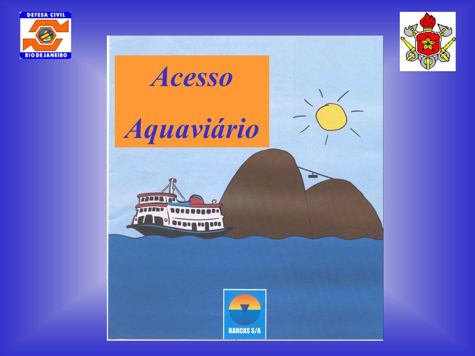 Acesso Aquaviário