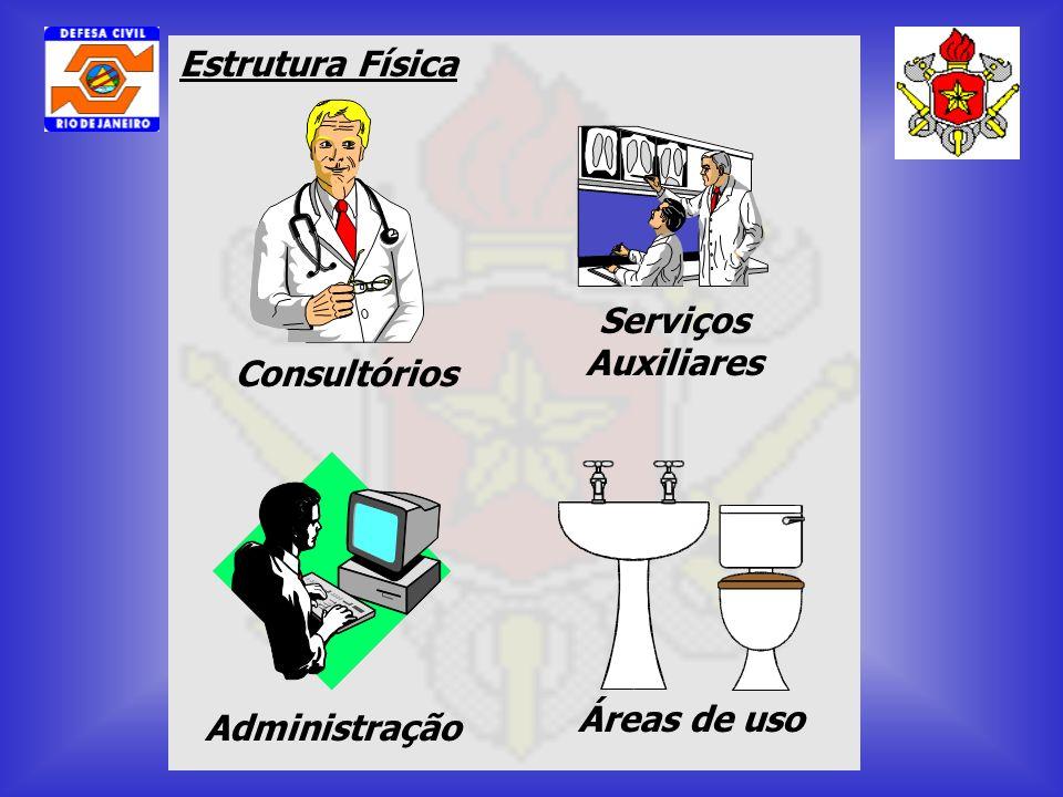 Estrutura Física Consultórios Serviços Auxiliares Administração Áreas de uso