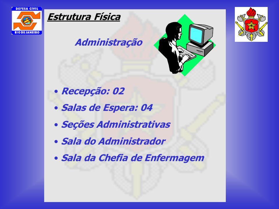 Estrutura Física Administração Recepção: 02 Salas de Espera: 04 Seções Administrativas Sala do Administrador Sala da Chefia de Enfermagem