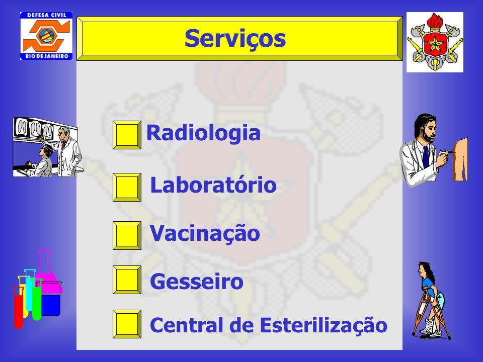 Radiologia Laboratório Vacinação Gesseiro Central de Esterilização Serviços