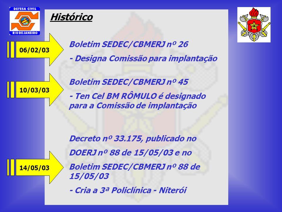 Histórico 06/02/03 Boletim SEDEC/CBMERJ nº 26 - Designa Comissão para implantação 10/03/03 Boletim SEDEC/CBMERJ nº 45 - Ten Cel BM RÔMULO é designado