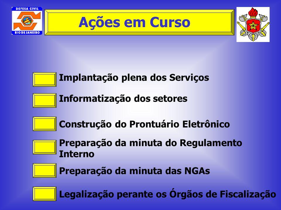 Implantação plena dos Serviços Informatização dos setores Construção do Prontuário Eletrônico Preparação da minuta do Regulamento Interno Preparação d