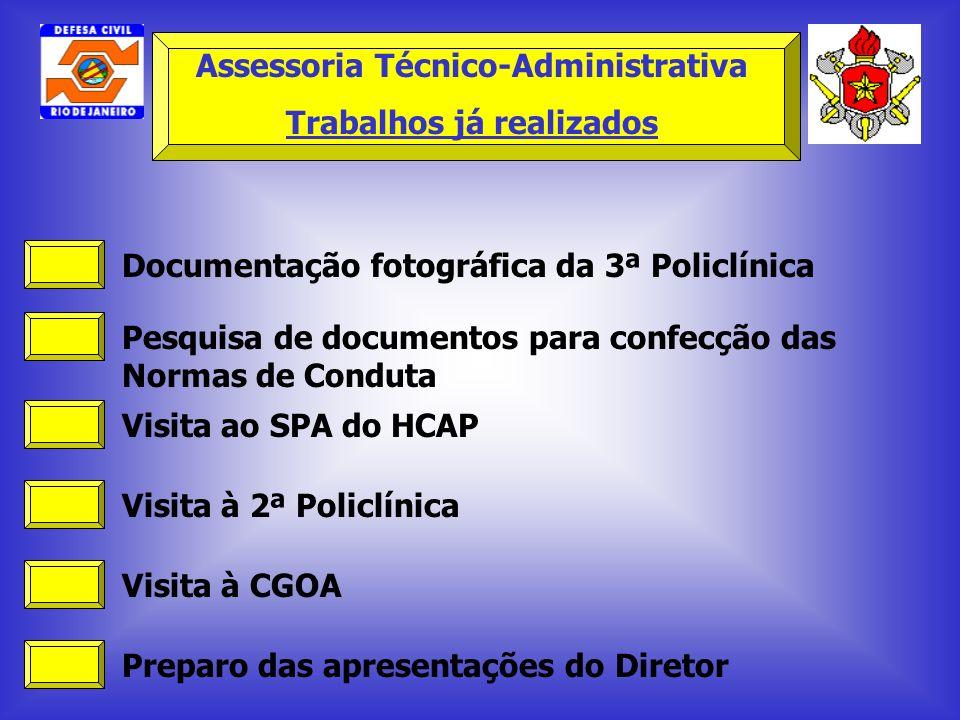 Documentação fotográfica da 3ª Policlínica Pesquisa de documentos para confecção das Normas de Conduta Visita ao SPA do HCAP Visita à 2ª Policlínica V