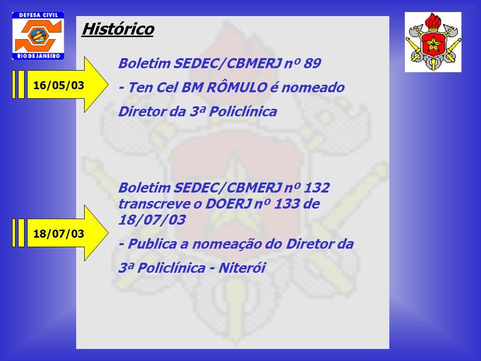 Público interno e externo Segunda a sexta-feira 8:00 às 17:00 horas Oficial de Saúde de Dia 7:00 às 18:00 horas Praça de Dia 7:00 às 18:00 horas Horário de Funcionamento