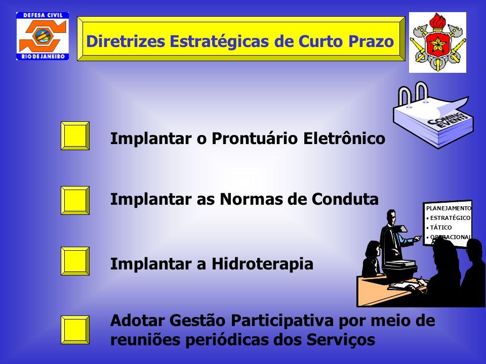Implantar o Prontuário Eletrônico Implantar as Normas de Conduta Implantar a Hidroterapia Adotar Gestão Participativa por meio de reuniões periódicas