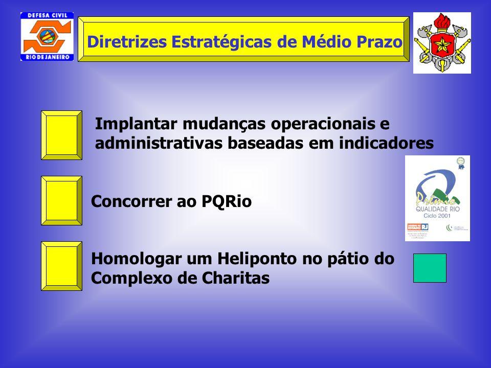 Implantar mudanças operacionais e administrativas baseadas em indicadores Concorrer ao PQRio Homologar um Heliponto no pátio do Complexo de Charitas D