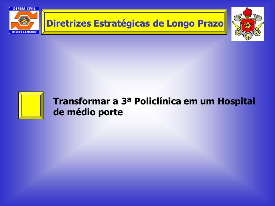 Transformar a 3ª Policlínica em um Hospital de médio porte Diretrizes Estratégicas de Longo Prazo