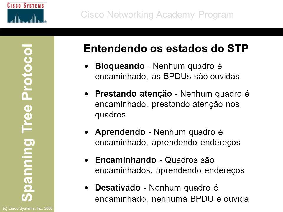 Spanning Tree Protocol Cisco Networking Academy Program (c) Cisco Systems, Inc. 2000 Bloqueando - Nenhum quadro é encaminhado, as BPDUs são ouvidas Pr