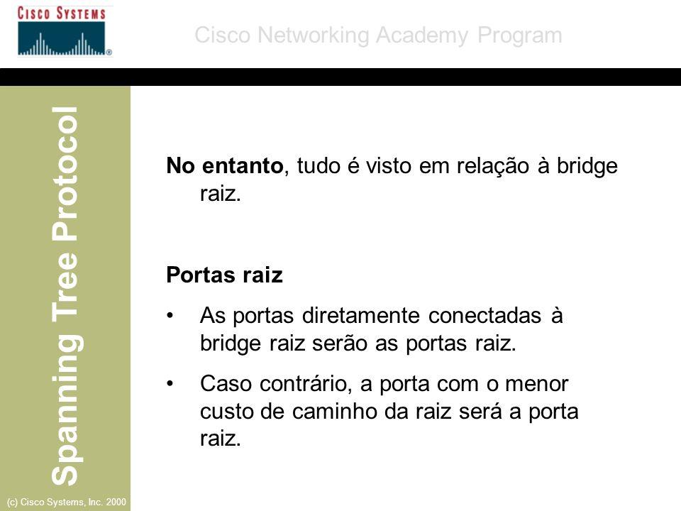 Spanning Tree Protocol Cisco Networking Academy Program (c) Cisco Systems, Inc. 2000 No entanto, tudo é visto em relação à bridge raiz. Portas raiz As