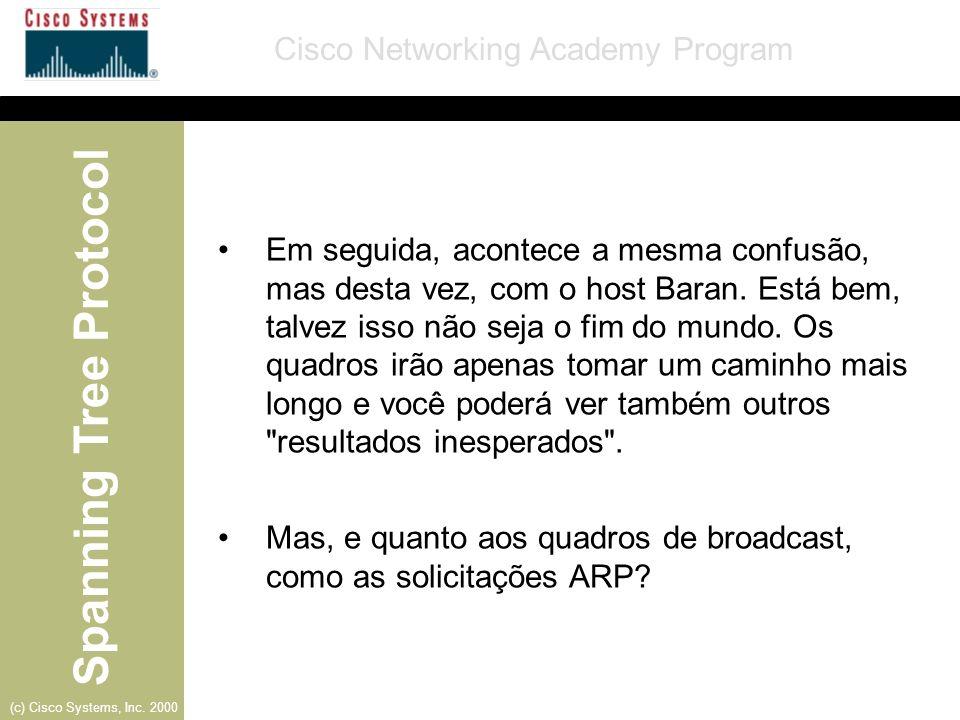 Spanning Tree Protocol Cisco Networking Academy Program (c) Cisco Systems, Inc. 2000 Em seguida, acontece a mesma confusão, mas desta vez, com o host