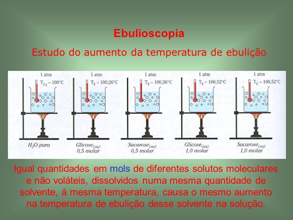 Ebulioscopia Estudo do aumento da temperatura de ebulição Igual quantidades em mols de diferentes solutos moleculares e não voláteis, dissolvidos numa