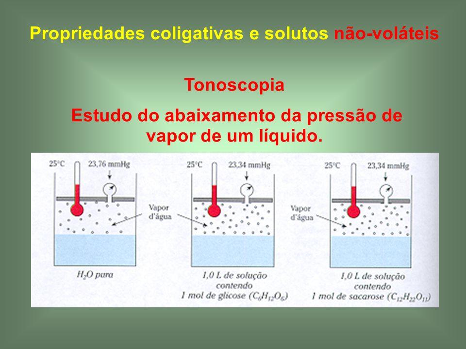 Propriedades coligativas e solutos não-voláteis Tonoscopia Portanto, o abaixamento da pressão de vapor é provocado pelo número de partículas dissolvidas e não da sua natureza.