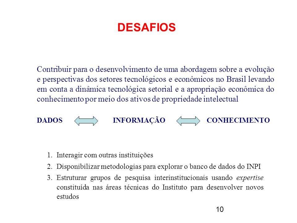 10 Contribuir para o desenvolvimento de uma abordagem sobre a evolução e perspectivas dos setores tecnológicos e econômicos no Brasil levando em conta
