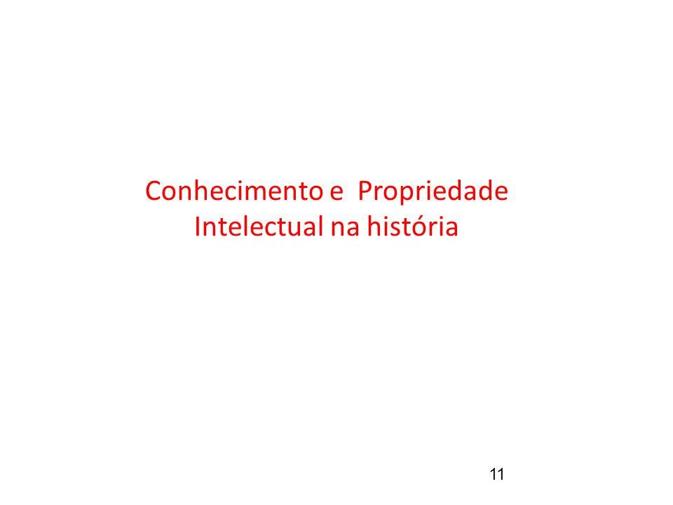11 Conhecimento e Propriedade Intelectual na história