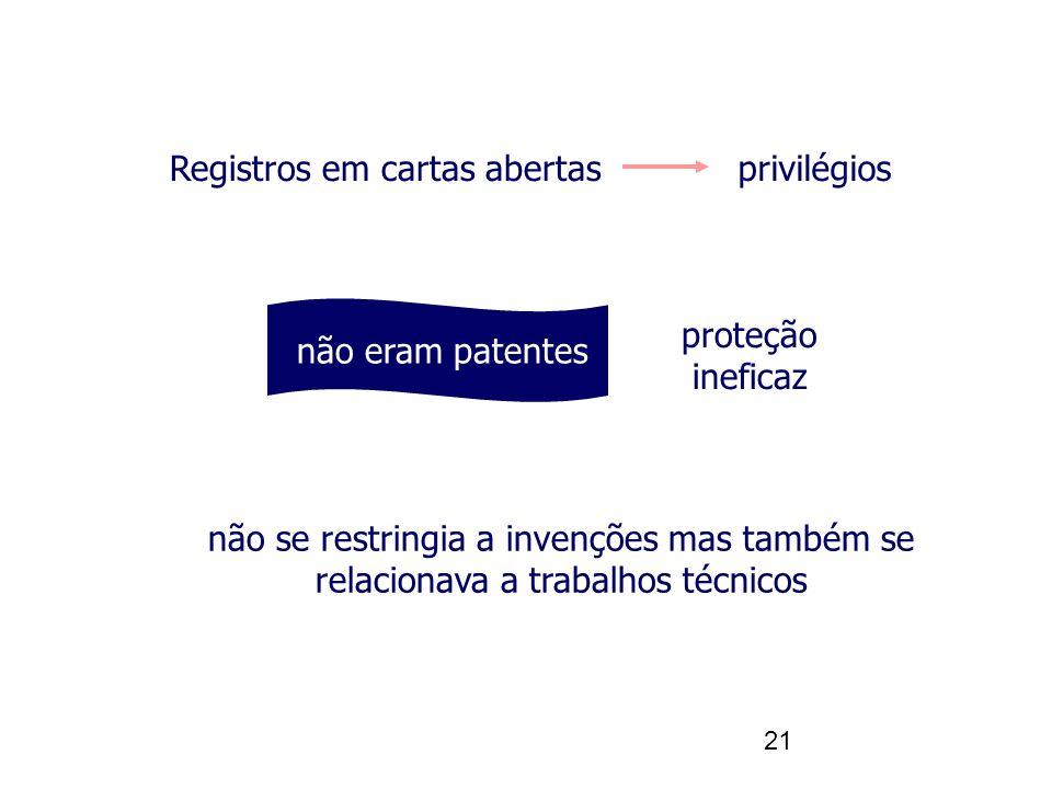 21 não eram patentes Registros em cartas abertasprivilégios proteção ineficaz não se restringia a invenções mas também se relacionava a trabalhos técnicos