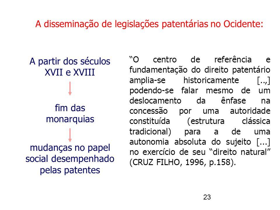 23 A disseminação de legislações patentárias no Ocidente: O centro de referência e fundamentação do direito patentário amplia-se historicamente [..,] podendo-se falar mesmo de um deslocamento da ênfase na concessão por uma autoridade constituída (estrutura clássica tradicional) para a de uma autonomia absoluta do sujeito [...] no exercício de seu direito natural (CRUZ FILHO, 1996, p.158).