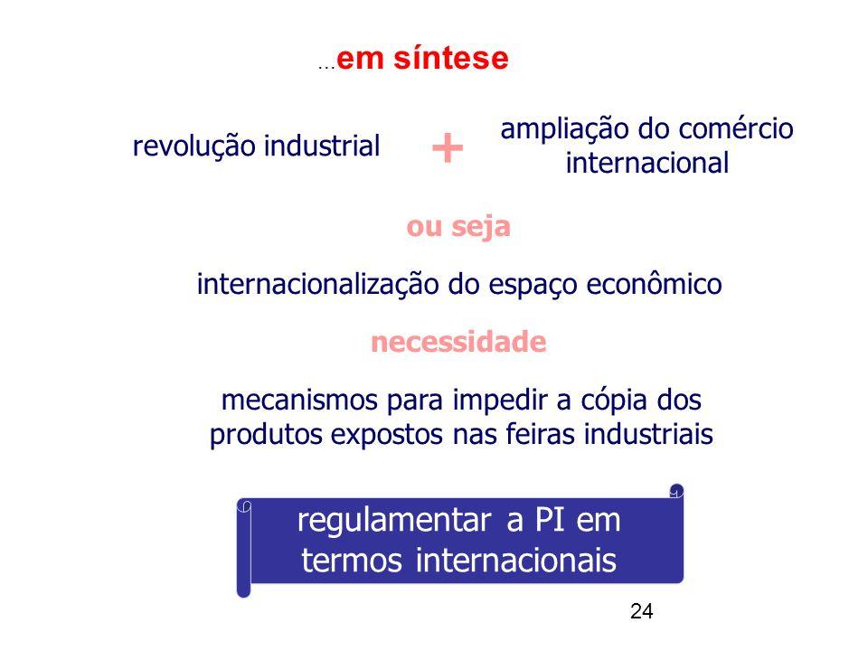 24 revolução industrial ampliação do comércio internacional + internacionalização do espaço econômico ou seja mecanismos para impedir a cópia dos produtos expostos nas feiras industriais necessidade regulamentar a PI em termos internacionais...