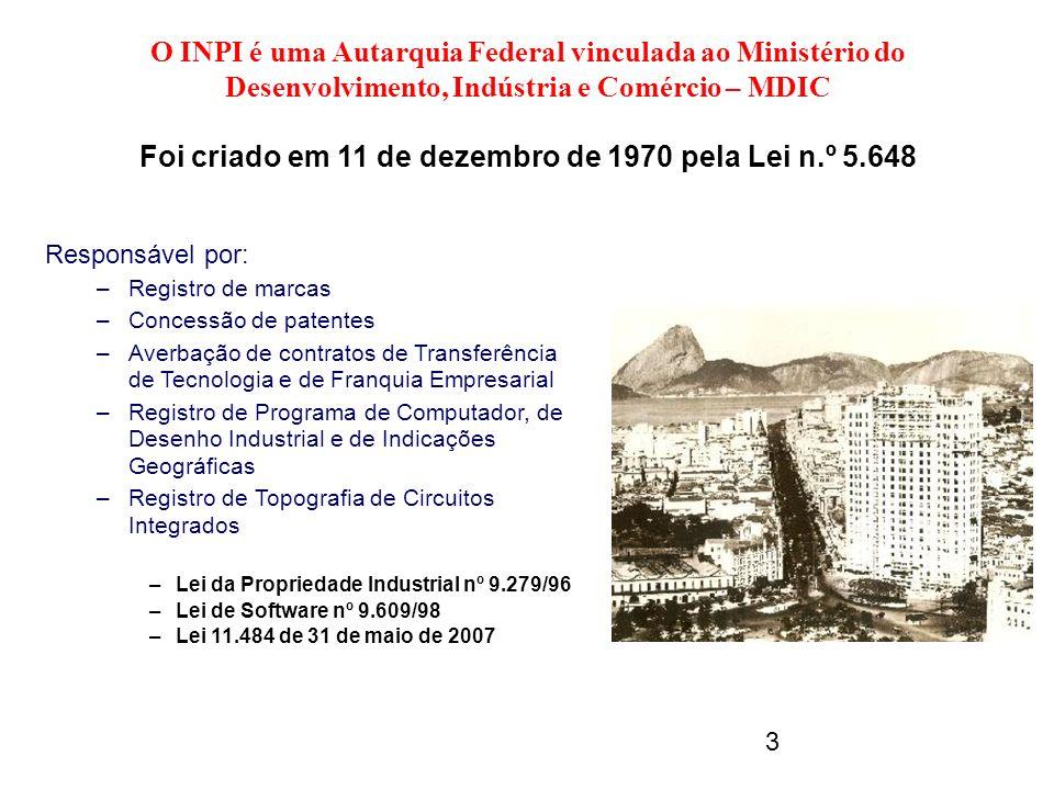 3 O INPI é uma Autarquia Federal vinculada ao Ministério do Desenvolvimento, Indústria e Comércio – MDIC Foi criado em 11 de dezembro de 1970 pela Lei