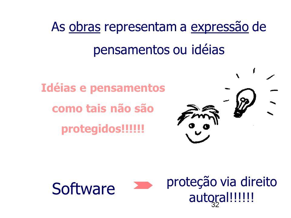 32 proteção via direito autoral!!!!!! Idéias e pensamentos como tais não são protegidos!!!!!! Software As obras representam a expressão de pensamentos