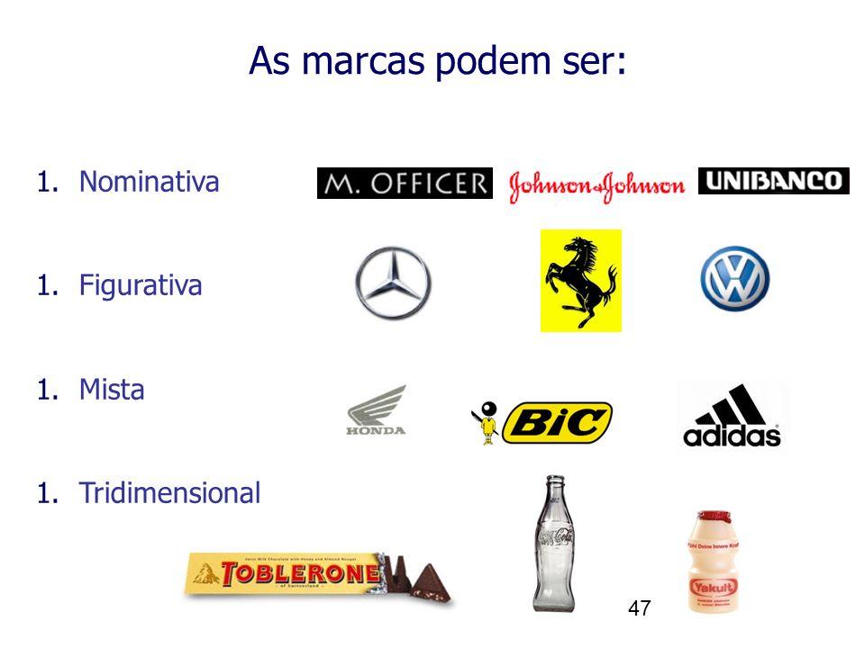 47 As marcas podem ser: 1.Nominativa 1.Figurativa 1.Mista 1.Tridimensional