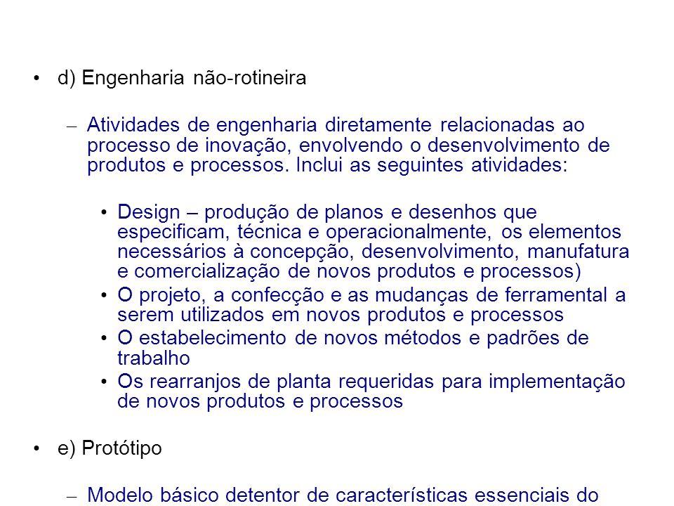 d) Engenharia não-rotineira – Atividades de engenharia diretamente relacionadas ao processo de inovação, envolvendo o desenvolvimento de produtos e pr