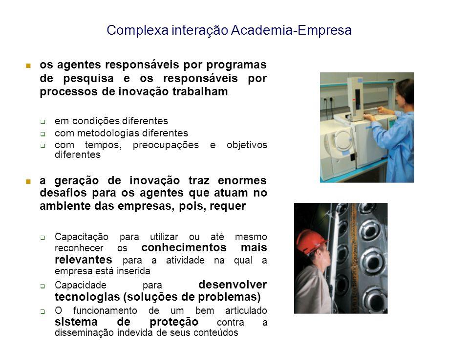 Complexa interação Academia-Empresa os agentes responsáveis por programas de pesquisa e os responsáveis por processos de inovação trabalham em condiçõ