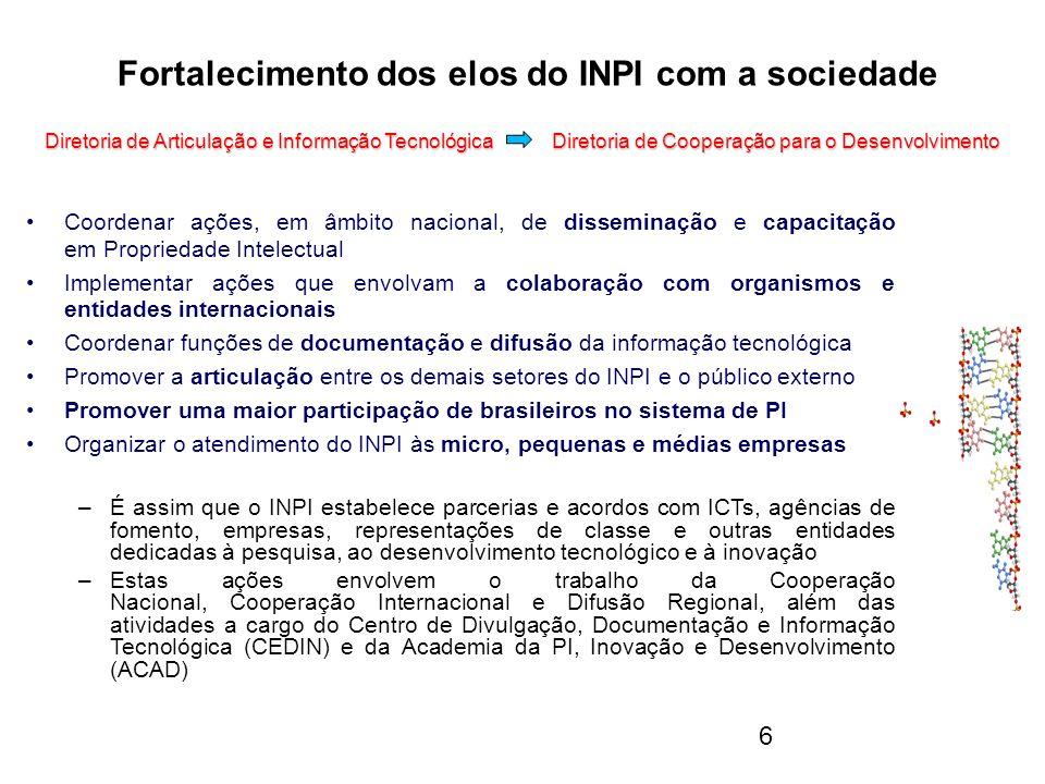 6 Diretoria de Articulação e Informação Tecnológica Diretoria de Cooperação para o Desenvolvimento Fortalecimento dos elos do INPI com a sociedade Dir
