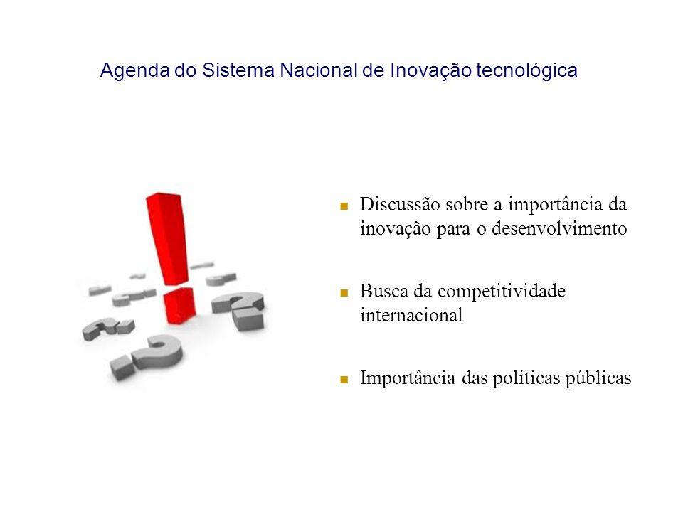 Agenda do Sistema Nacional de Inovação tecnológica Discussão sobre a importância da inovação para o desenvolvimento Busca da competitividade internacional Importância das políticas públicas