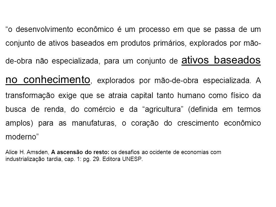 o desenvolvimento econômico é um processo em que se passa de um conjunto de ativos baseados em produtos primários, explorados por mão- de-obra não especializada, para um conjunto de ativos baseados no conhecimento, explorados por mão-de-obra especializada.