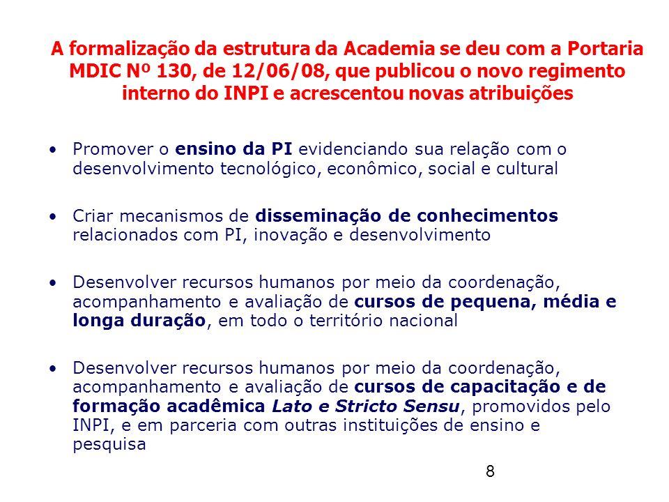 8 A formalização da estrutura da Academia se deu com a Portaria MDIC Nº 130, de 12/06/08, que publicou o novo regimento interno do INPI e acrescentou