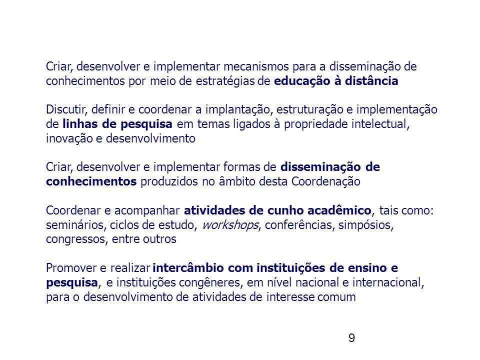 10 Contribuir para o desenvolvimento de uma abordagem sobre a evolução e perspectivas dos setores tecnológicos e econômicos no Brasil levando em conta a dinâmica tecnológica setorial e a apropriação econômica do conhecimento por meio dos ativos de propriedade intelectual DADOS INFORMAÇÃO CONHECIMENTO 1.Interagir com outras instituições 2.Disponibilizar metodologias para explorar o banco de dados do INPI 3.Estruturar grupos de pesquisa interinstitucionais usando expertise constituída nas áreas técnicas do Instituto para desenvolver novos estudos DESAFIOS