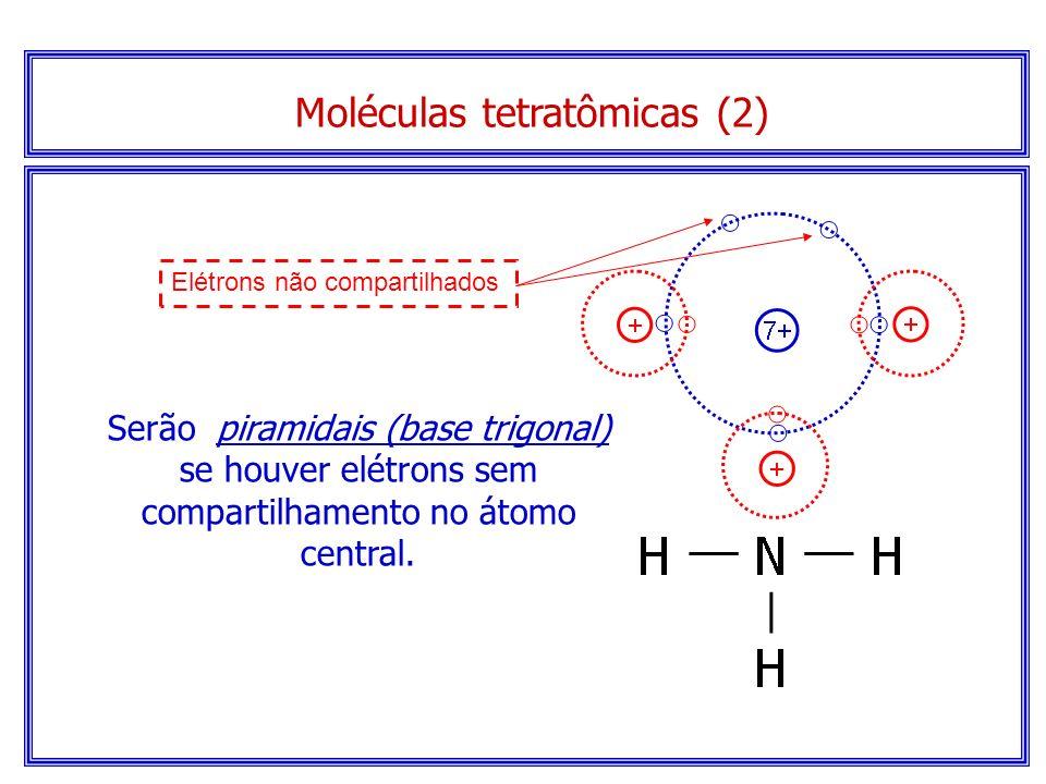 Modelo espacial... Moléculas tetratômicas (1) Molécula trigonal plana de BF 3
