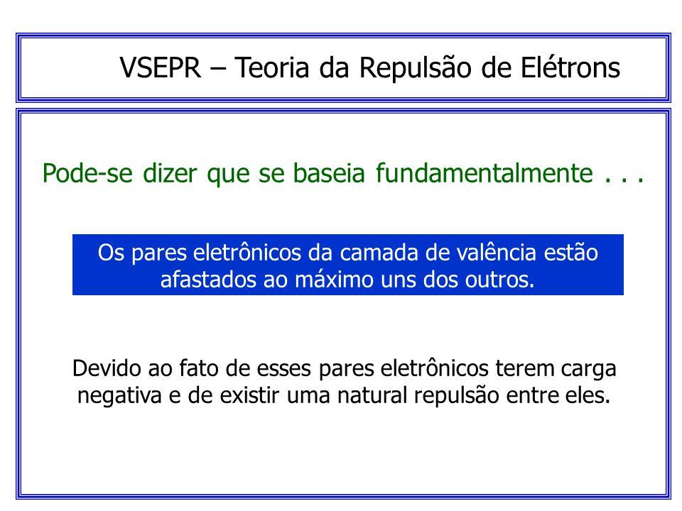 VSEPR – Teoria da Repulsão de Elétrons Resumindo a teoria... Ligações duplas repelem-se mais intensamente que ligações simples, ligações triplas provo