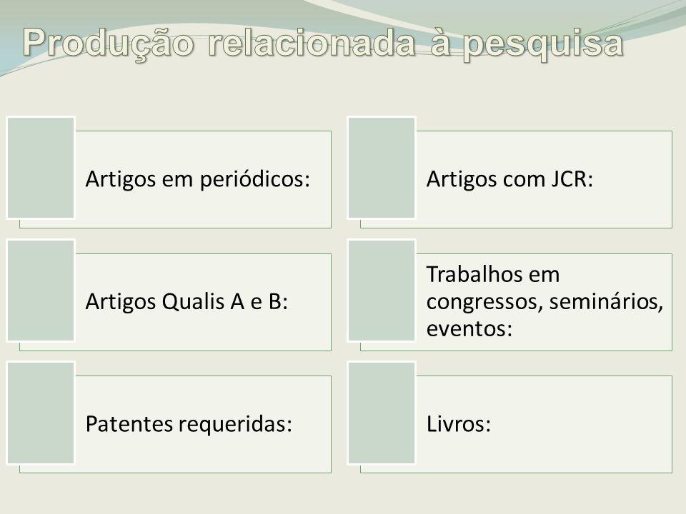 Artigos em periódicos:Artigos com JCR: Artigos Qualis A e B: Trabalhos em congressos, seminários, eventos: Patentes requeridas:Livros: