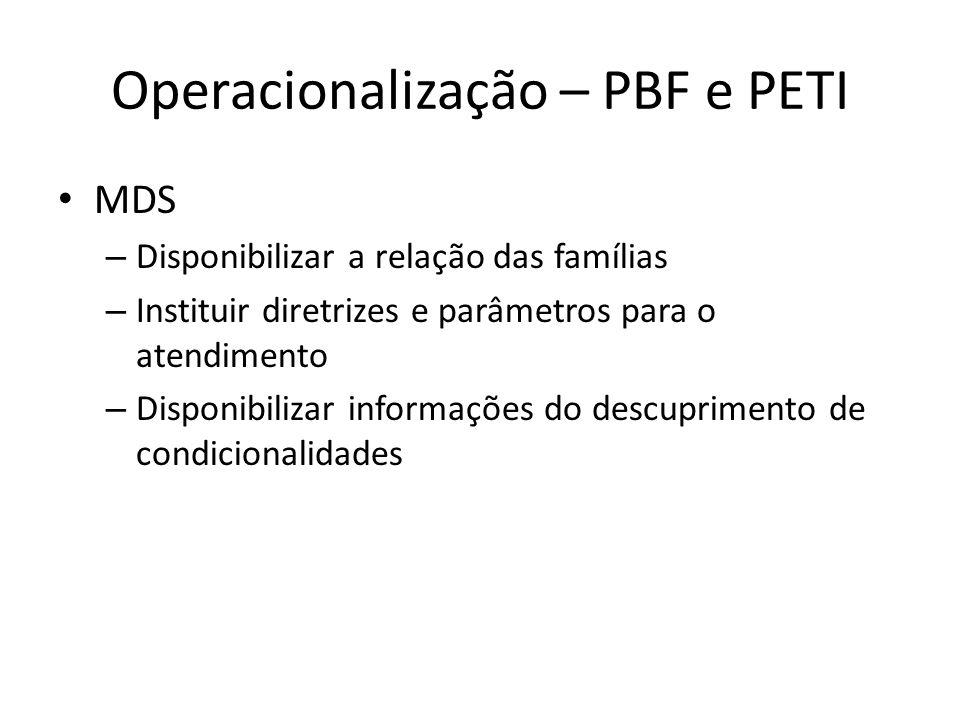 Operacionalização – PBF e PETI MDS – Disponibilizar a relação das famílias – Instituir diretrizes e parâmetros para o atendimento – Disponibilizar informações do descuprimento de condicionalidades