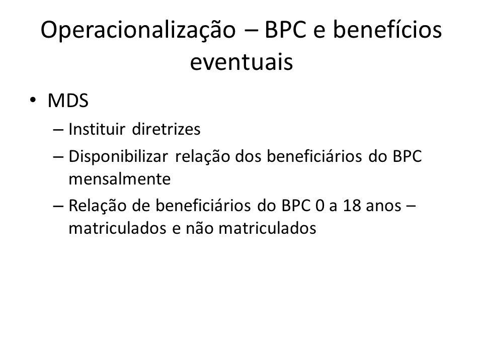 Operacionalização – BPC e benefícios eventuais MDS – Instituir diretrizes – Disponibilizar relação dos beneficiários do BPC mensalmente – Relação de beneficiários do BPC 0 a 18 anos – matriculados e não matriculados
