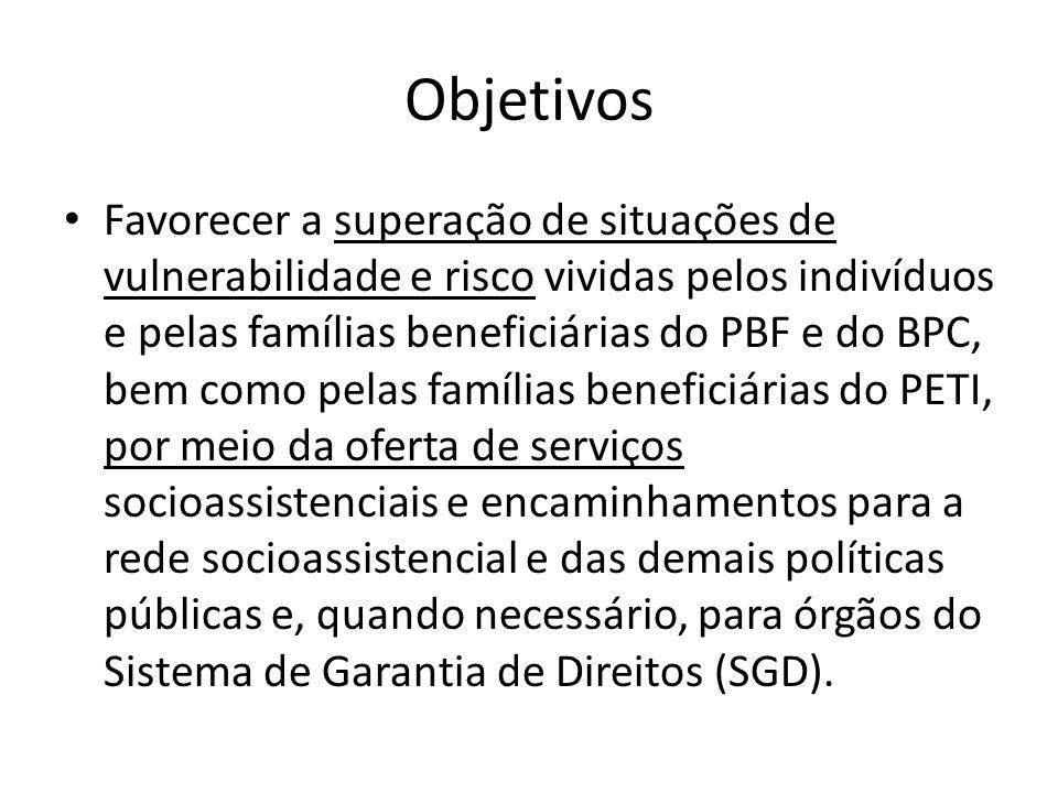 Operacionalização – PBF e PETI Estados – Garantir, em conjunto com os Municípios, o atendimento das famílias, principalmente no âmbito da Proteção Social Especial